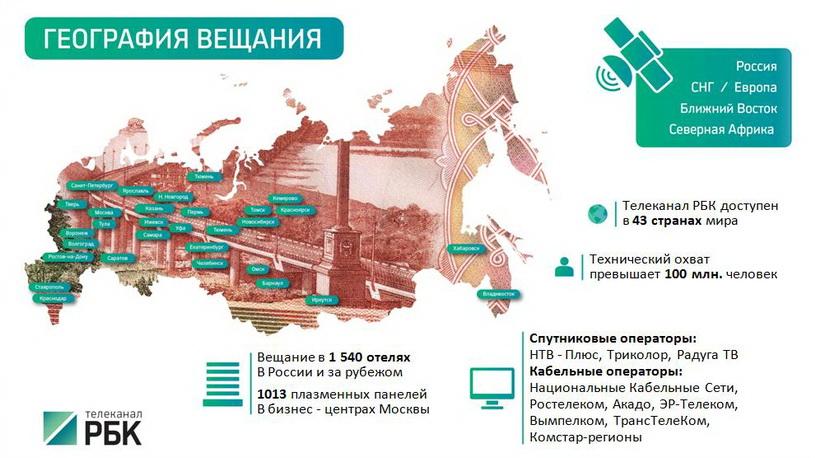 Купить карту виза электрон Нефтеюганск