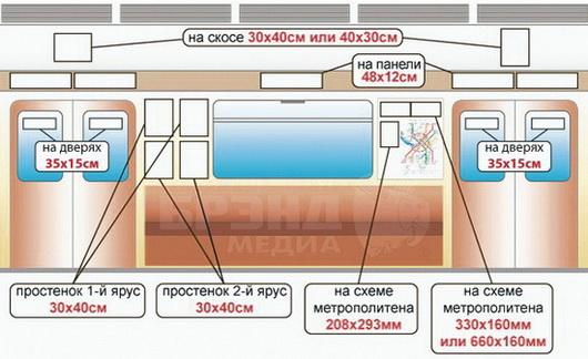 На схеме представлены места в стандартных вагонах Московского метро.